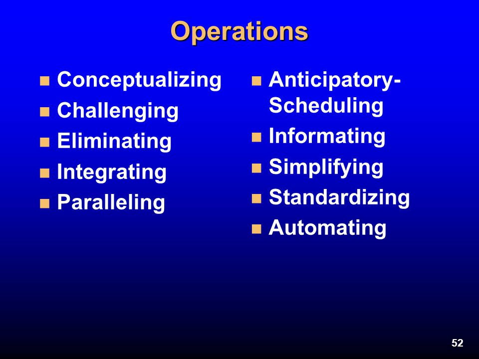 Operations Conceptualizing Challenging Eliminating Integrating