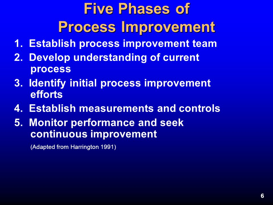 Five Phases of Process Improvement