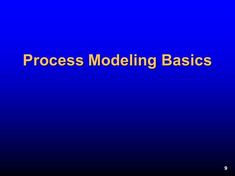 Process Modeling Basics