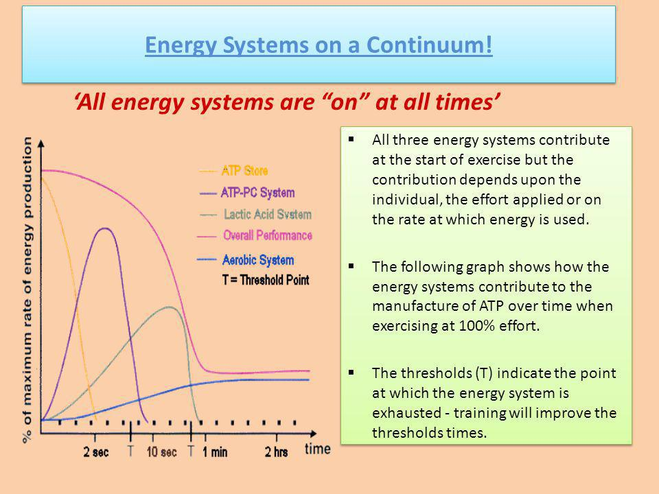 Energy Systems on a Continuum!