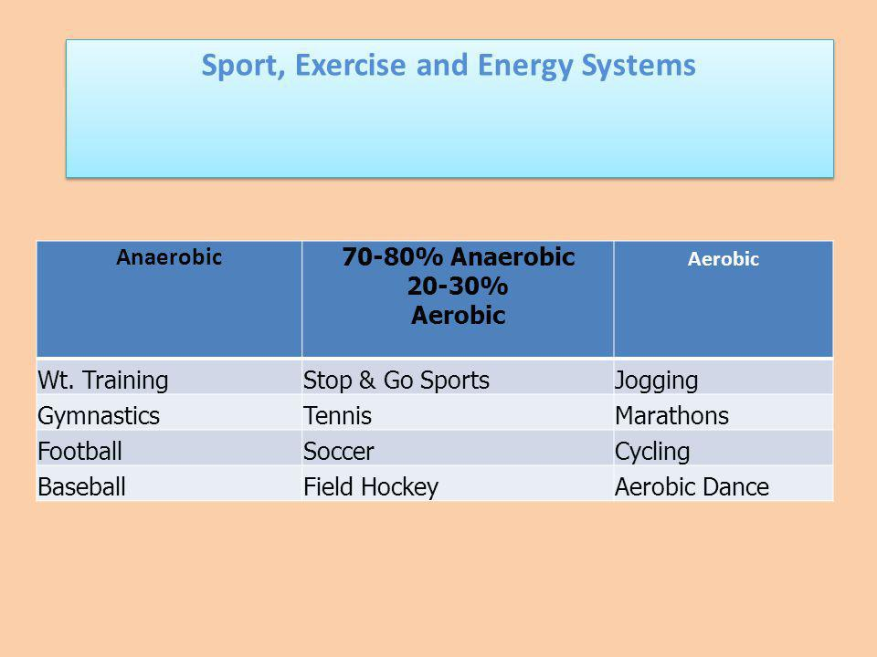 Sport, Exercise and Energy Systems