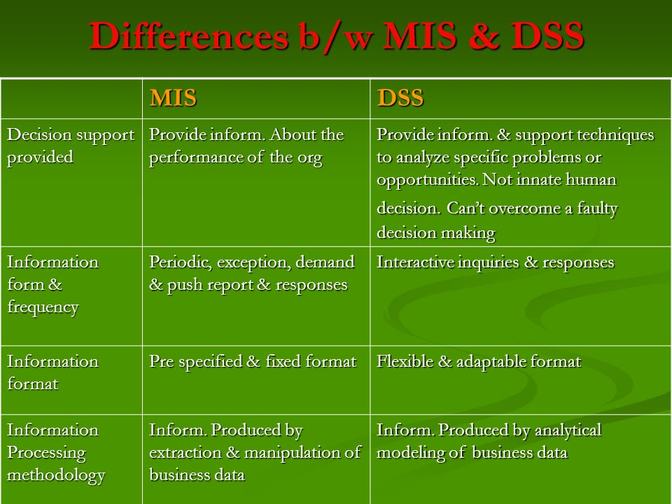 Differences b/w MIS & DSS