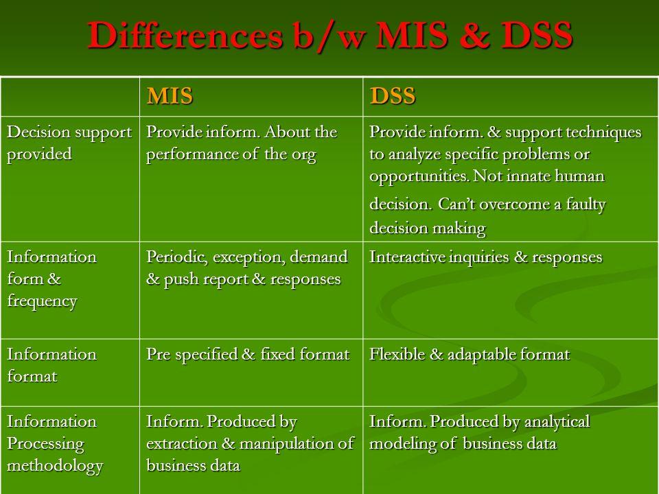 Differences b/w MIS & DSS