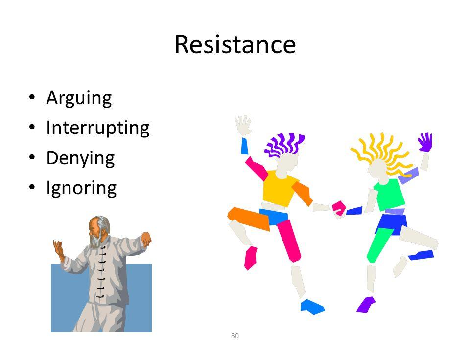 Resistance Arguing Interrupting Denying Ignoring