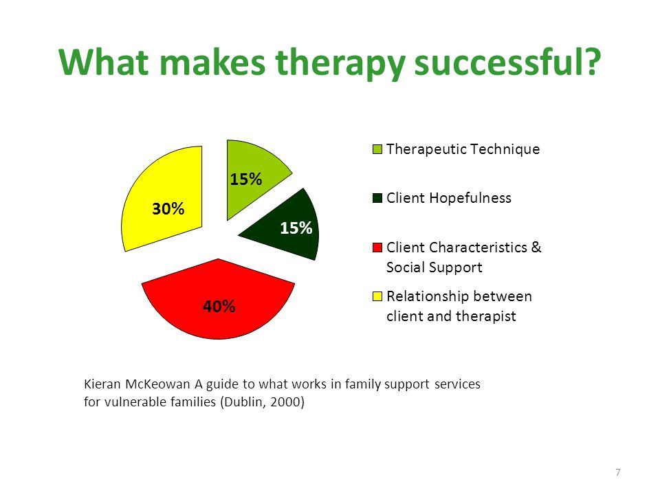 What makes therapy successful