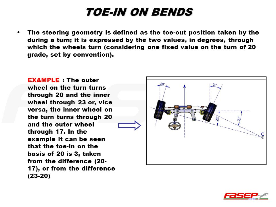TOE-IN ON BENDS