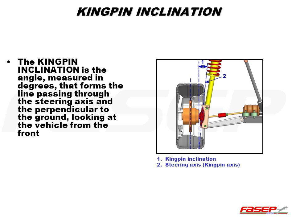 KINGPIN INCLINATION