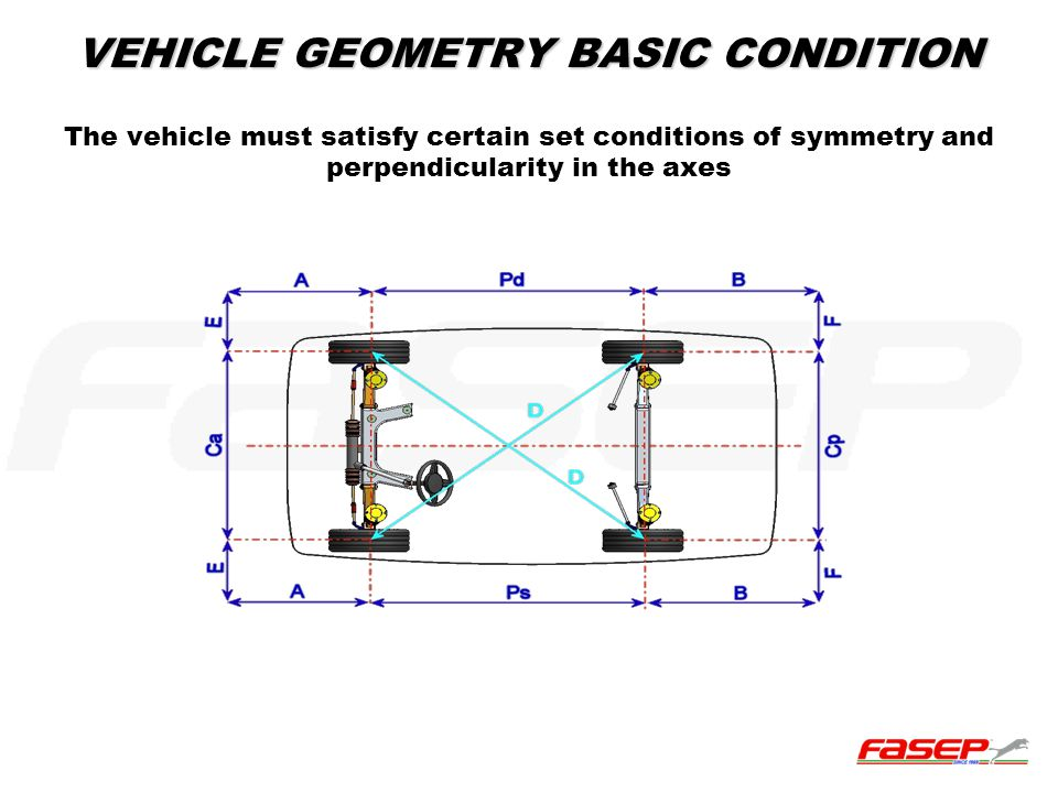 VEHICLE GEOMETRY BASIC CONDITION The vehicle must satisfy certain set conditions of symmetry and perpendicularity in the axes