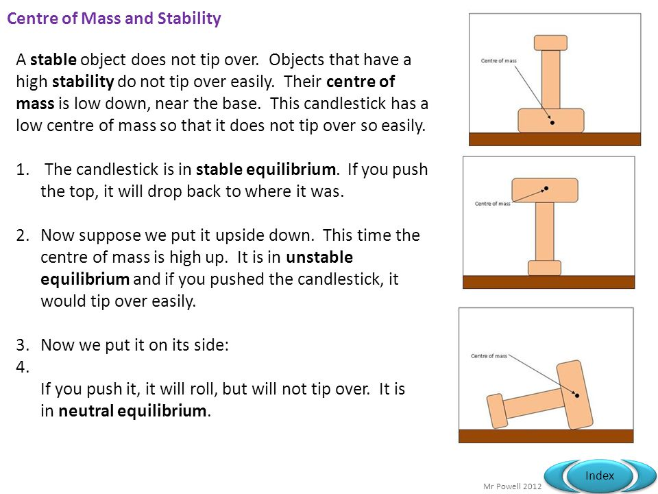 Centre of Mass and Stability