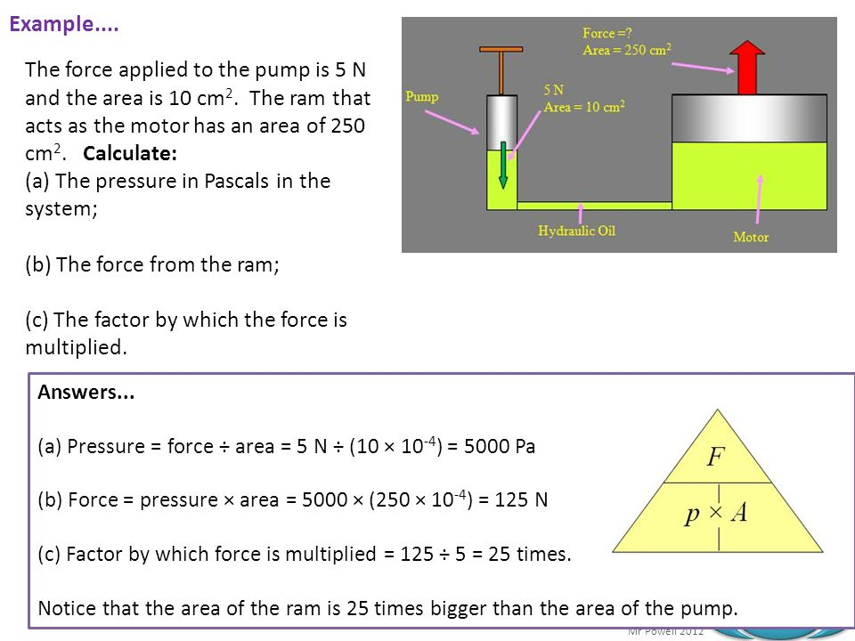 Example.... The force applied to the pump is 5 N and the area is 10 cm2. The ram that acts as the motor has an area of 250 cm2. Calculate: