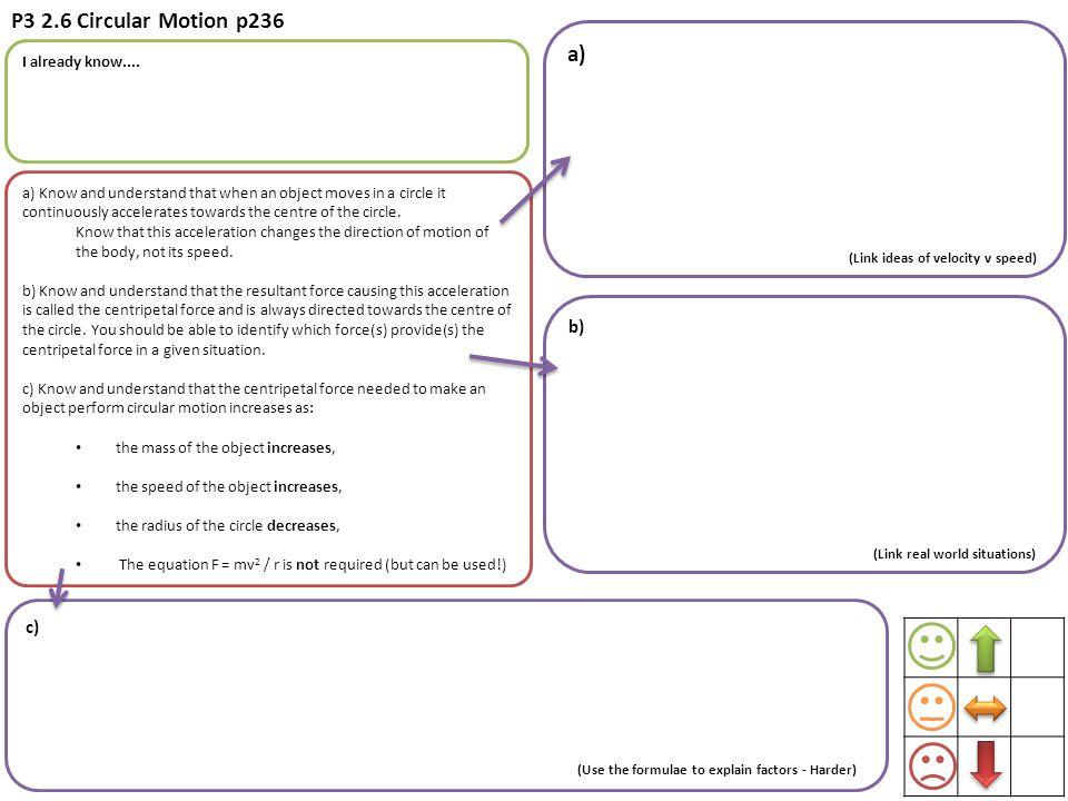 P3 2.6 Circular Motion p236 a) b) c) I already know....