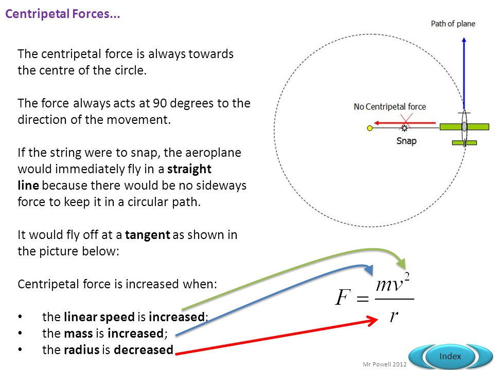 Centripetal Forces... The centripetal force is always towards the centre of the circle.
