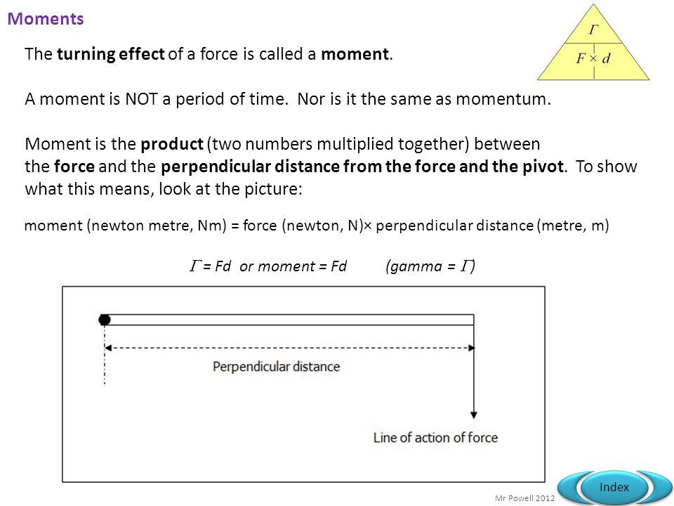  = Fd or moment = Fd (gamma = )