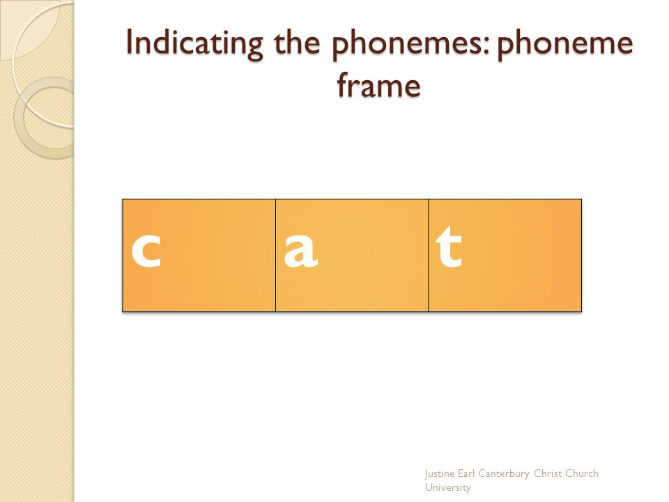 Indicating the phonemes: phoneme frame