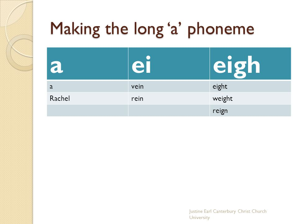 Making the long 'a' phoneme