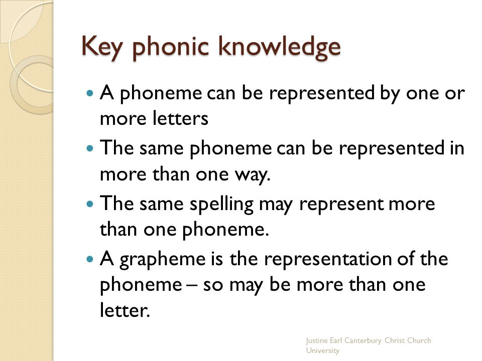 Key phonic knowledge A phoneme can be represented by one or more letters. The same phoneme can be represented in more than one way.