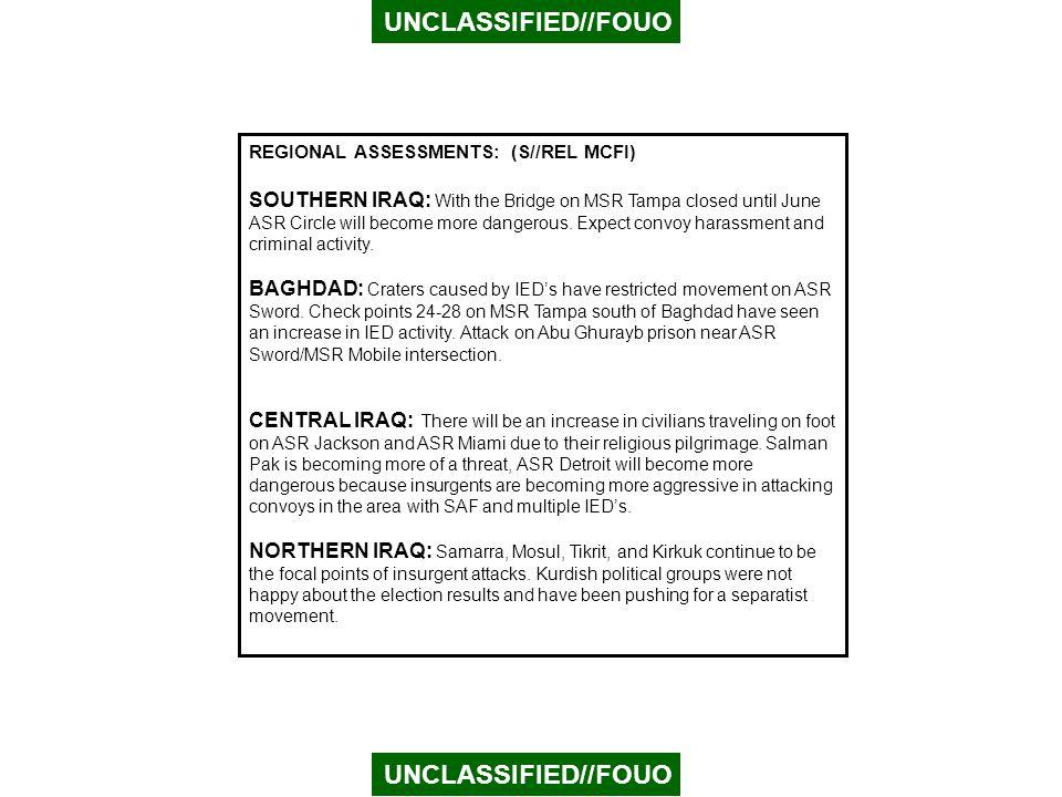 UNCLASSIFIED//FOUO UNCLASSIFIED//FOUO