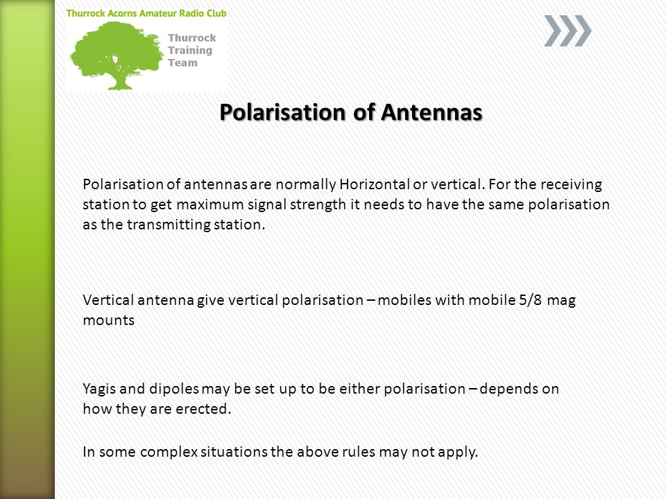 Polarisation of Antennas