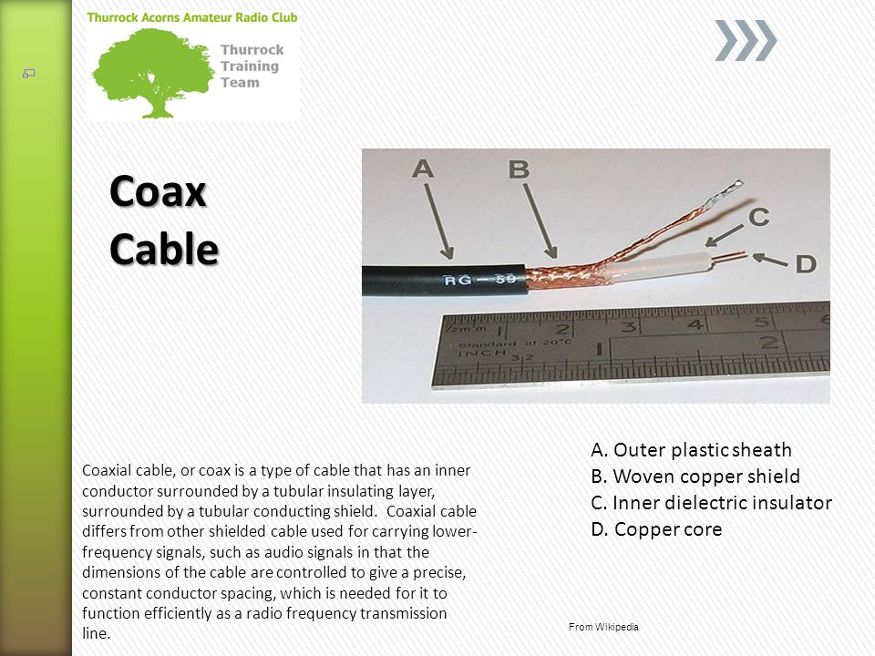 Coax Cable A. Outer plastic sheath B. Woven copper shield
