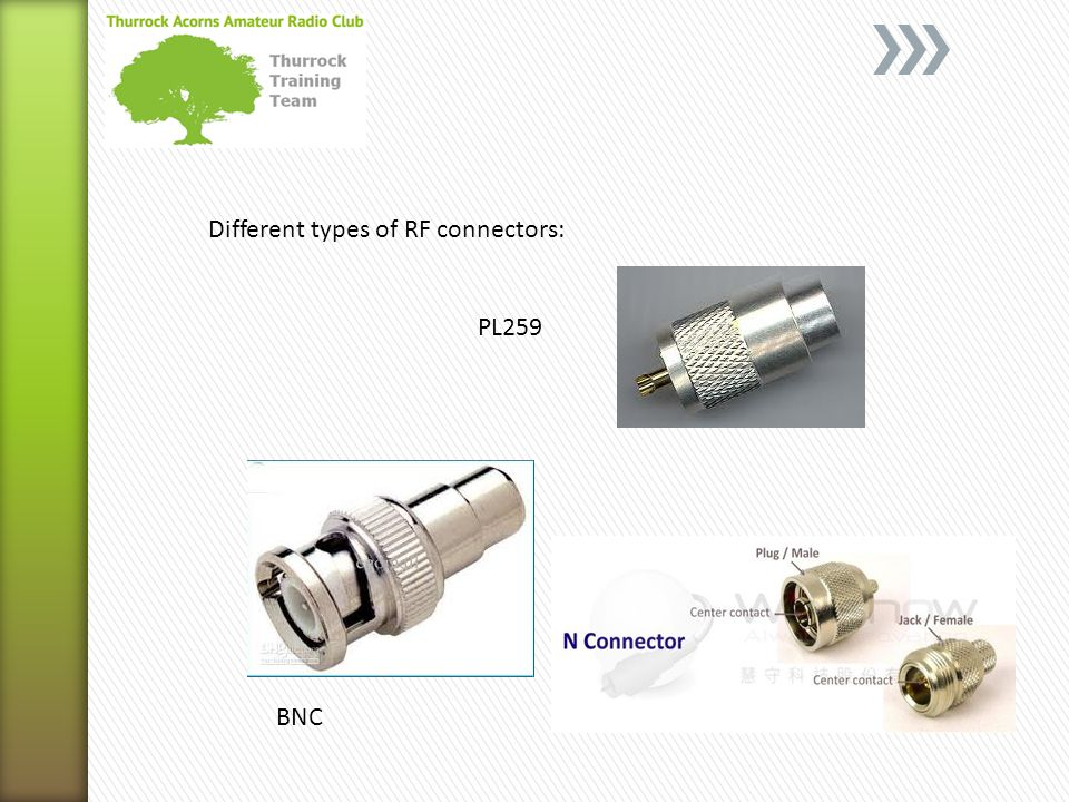 Different types of RF connectors: