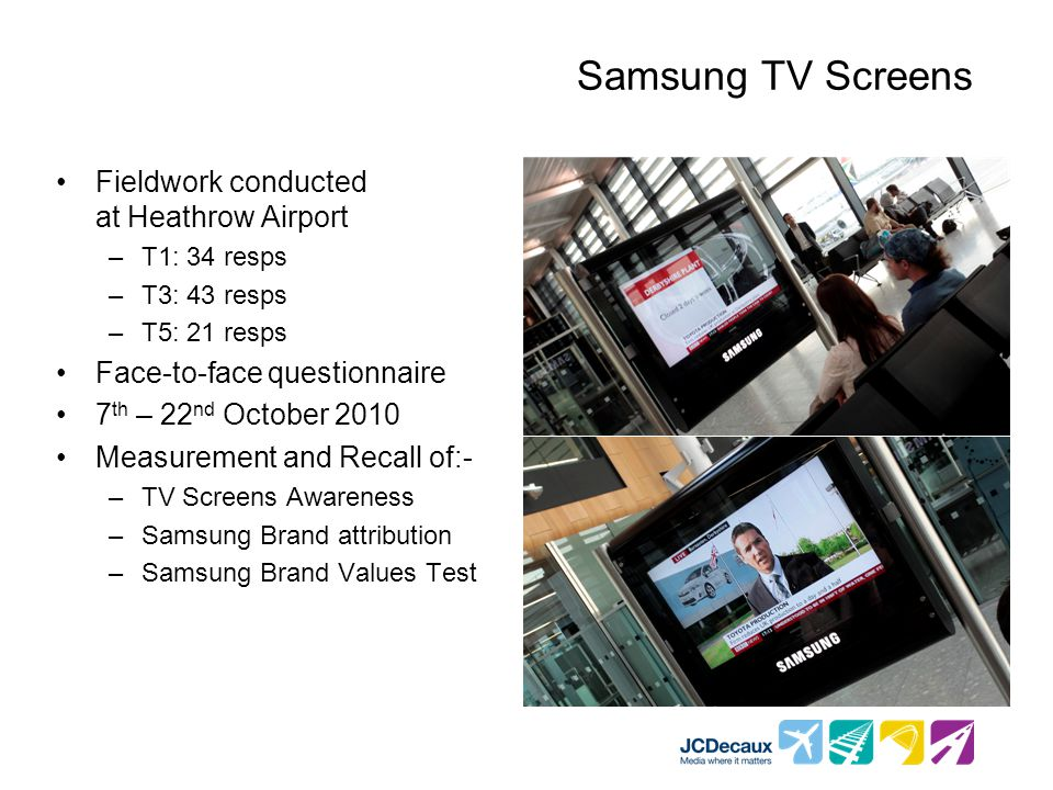 Samsung TV Screens Fieldwork conducted at Heathrow Airport