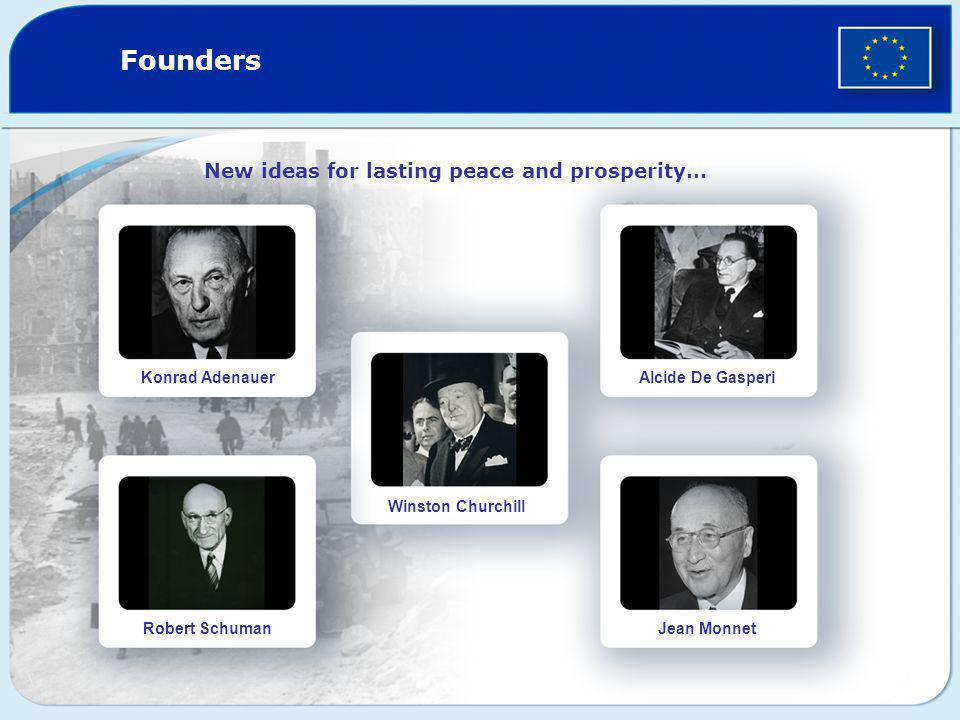 Founders New ideas for lasting peace and prosperity… Konrad Adenauer