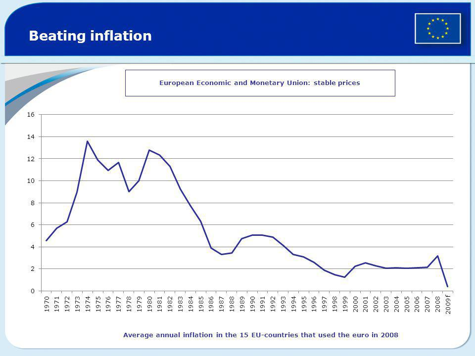 European Economic and Monetary Union: stable prices