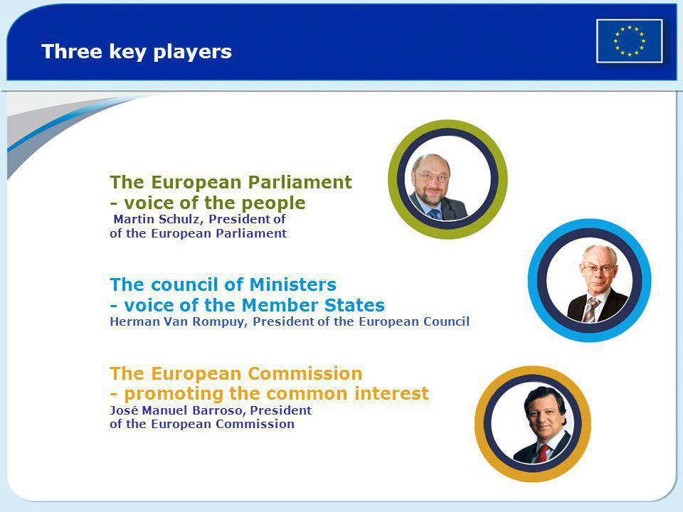 Three key players The European Parliament - voice of the people Martin Schulz, President of.