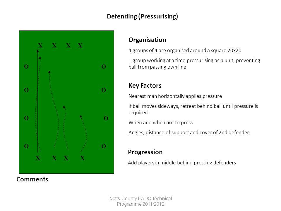 Defending (Pressurising)