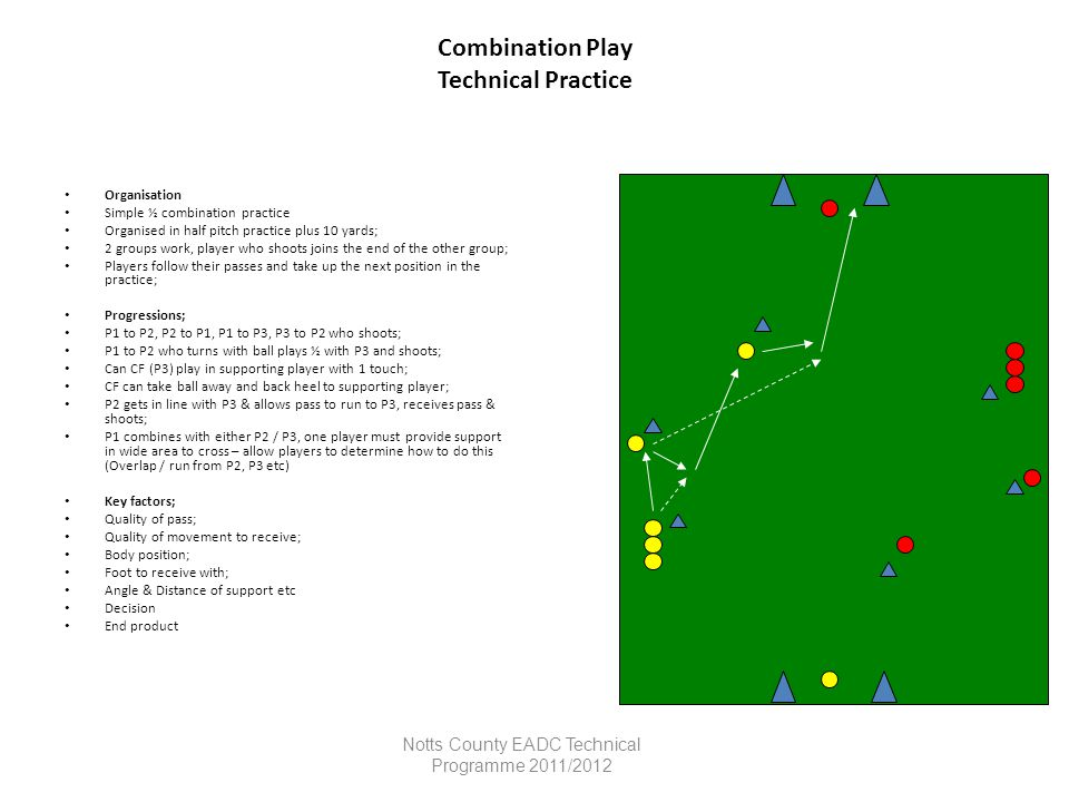 Combination Play Technical Practice