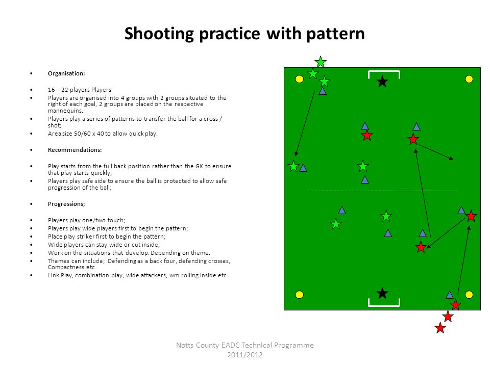 Shooting practice with pattern