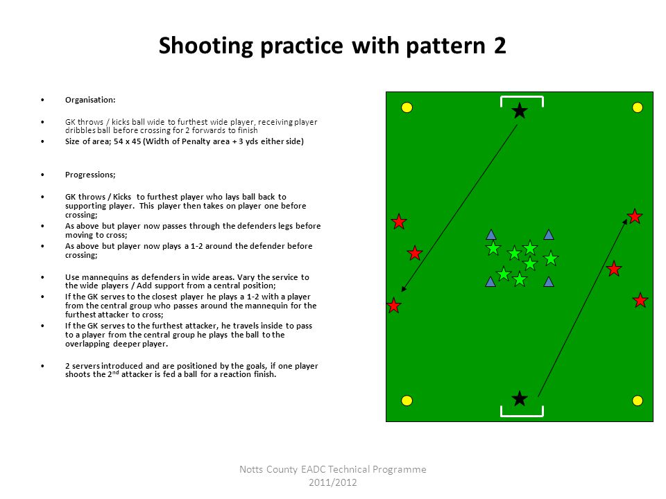 Shooting practice with pattern 2
