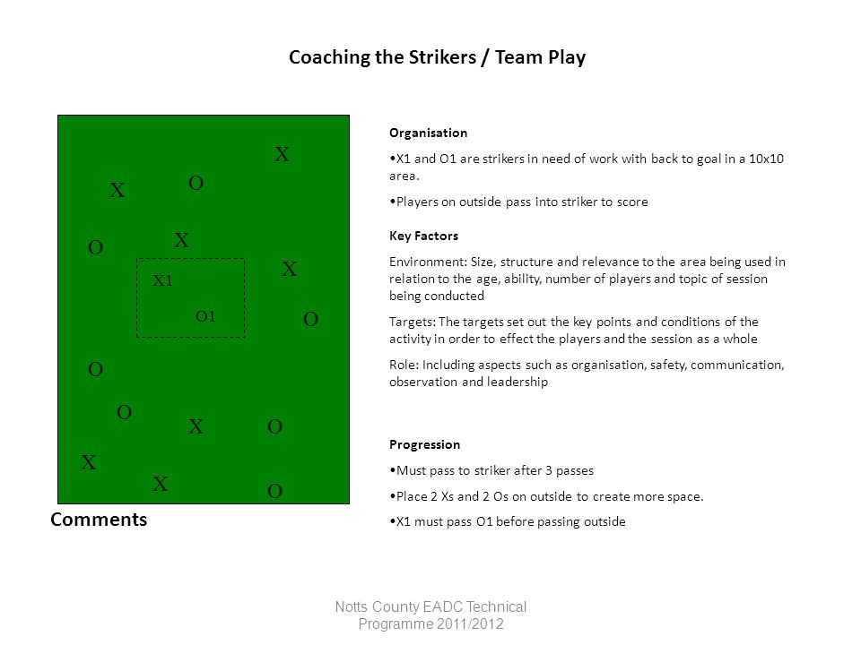 Coaching the Strikers / Team Play