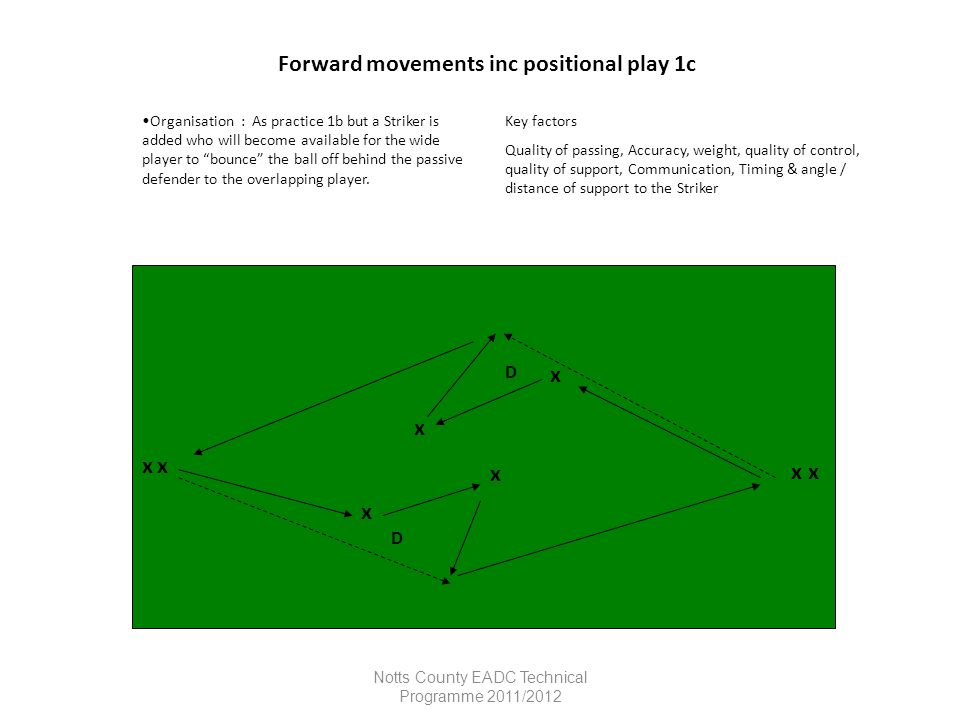 Forward movements inc positional play 1c