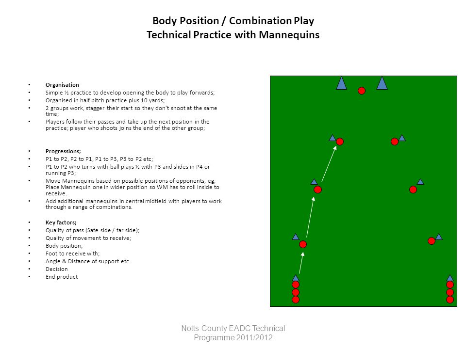 Body Position / Combination Play Technical Practice with Mannequins
