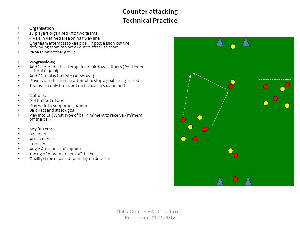Counter attacking Technical Practice