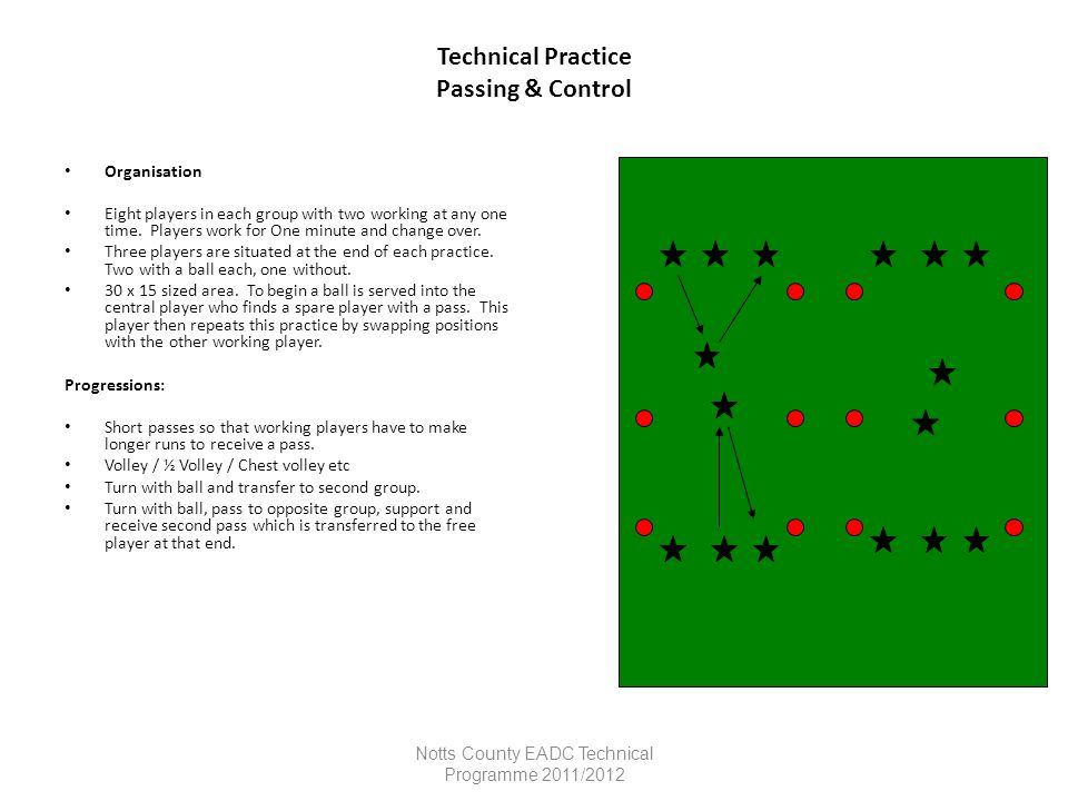 Technical Practice Passing & Control