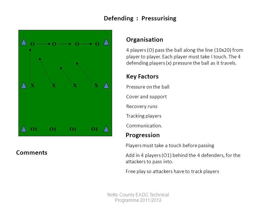 Defending : Pressurising