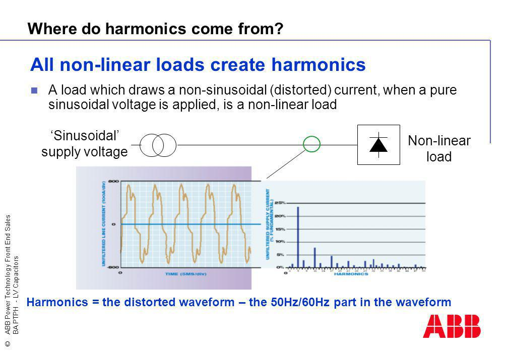 Where do harmonics come from