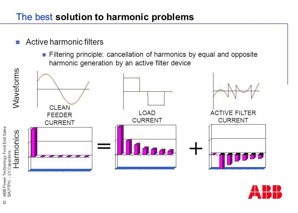 The best solution to harmonic problems