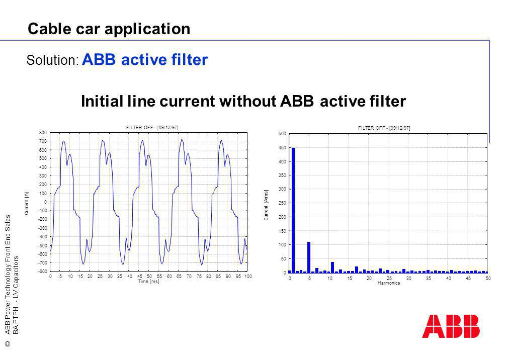 Initial line current without ABB active filter