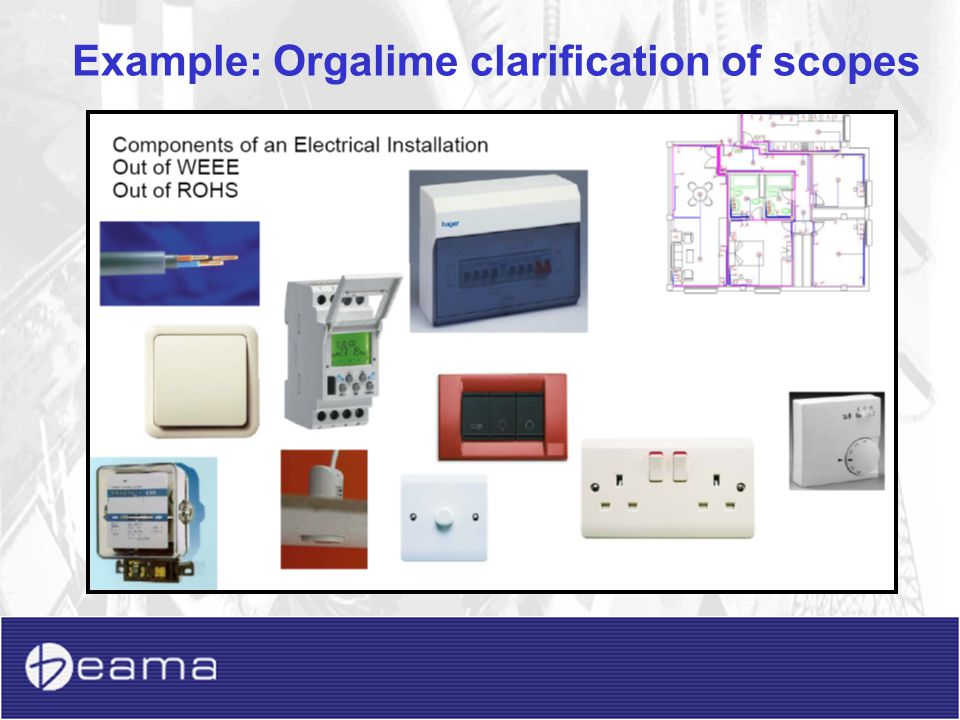 Example: Orgalime clarification of scopes