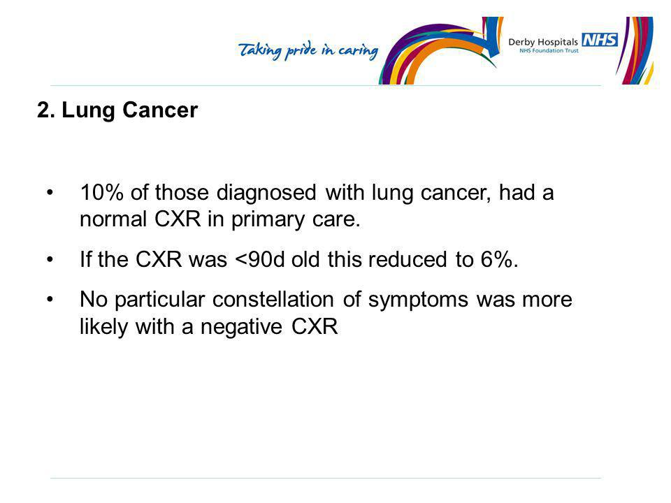 2. Lung Cancer 10% of those diagnosed with lung cancer, had a normal CXR in primary care. If the CXR was <90d old this reduced to 6%.