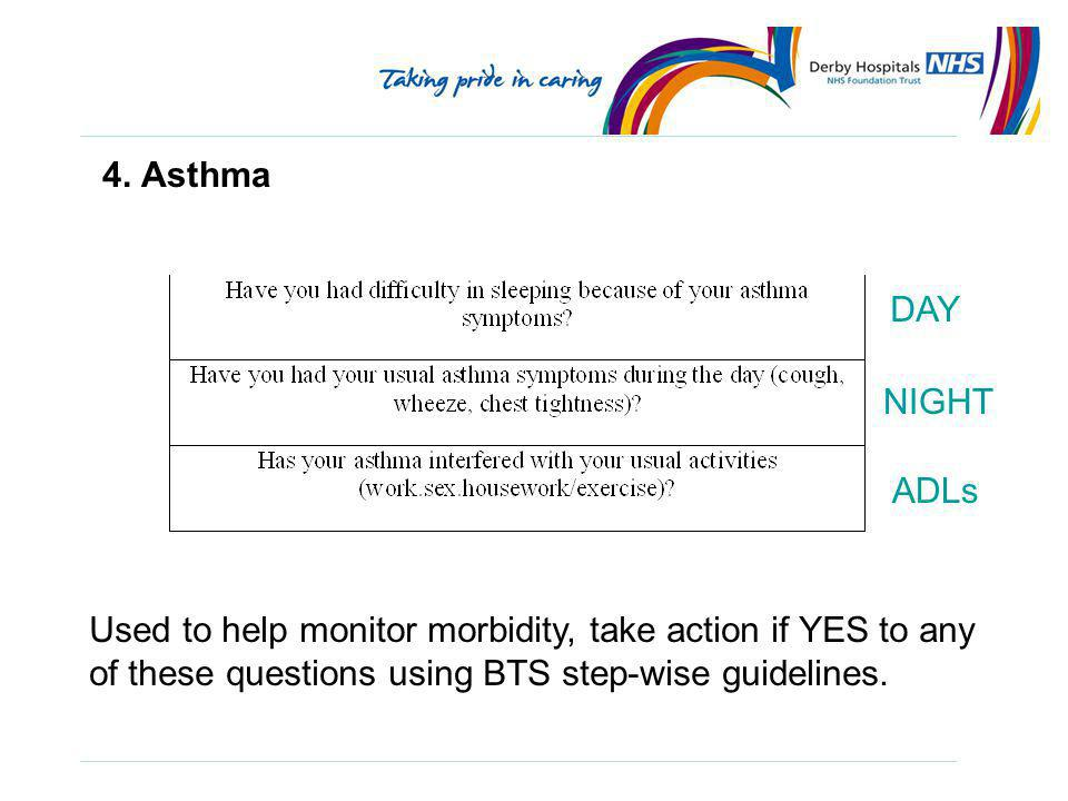 4. Asthma DAY. NIGHT. ADLs.