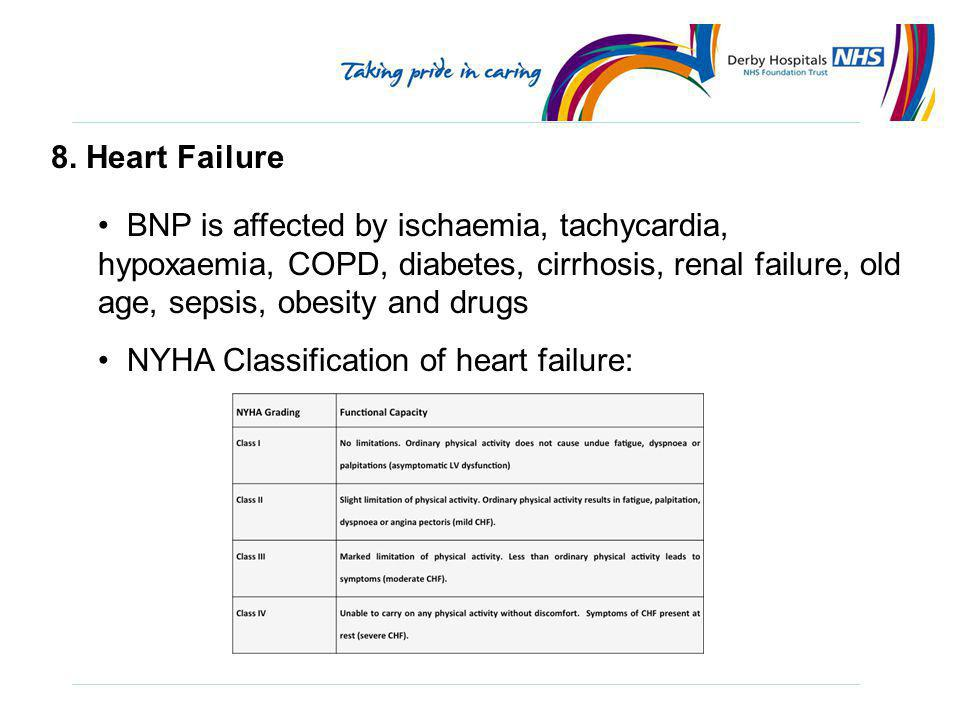 8. Heart Failure BNP is affected by ischaemia, tachycardia, hypoxaemia, COPD, diabetes, cirrhosis, renal failure, old age, sepsis, obesity and drugs.