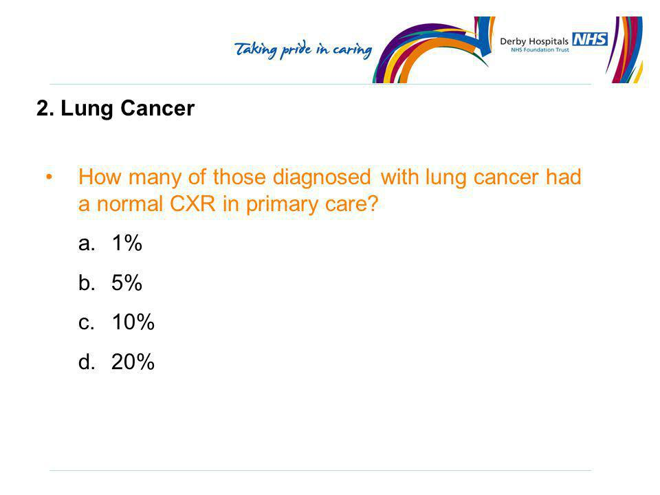 2. Lung Cancer How many of those diagnosed with lung cancer had a normal CXR in primary care 1% 5%