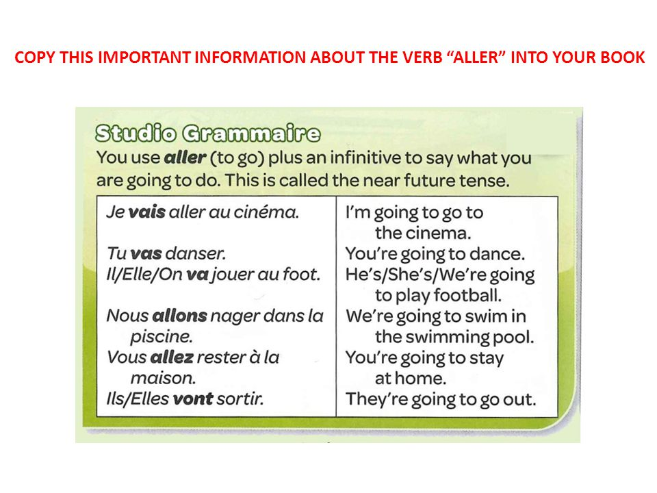 COPY THIS IMPORTANT INFORMATION ABOUT THE VERB ALLER INTO YOUR BOOK