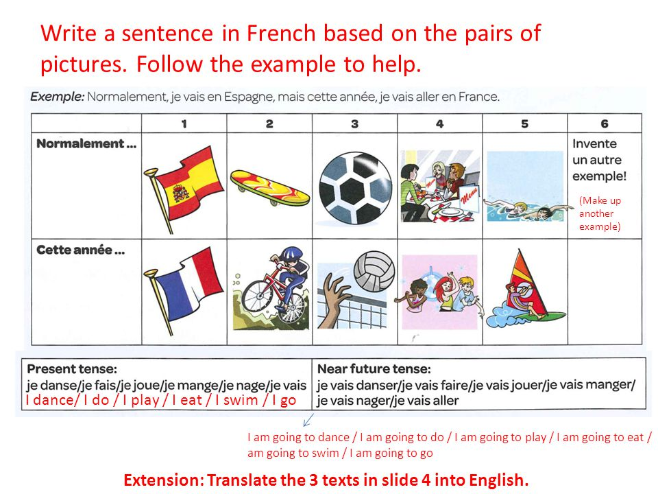 Write a sentence in French based on the pairs of pictures