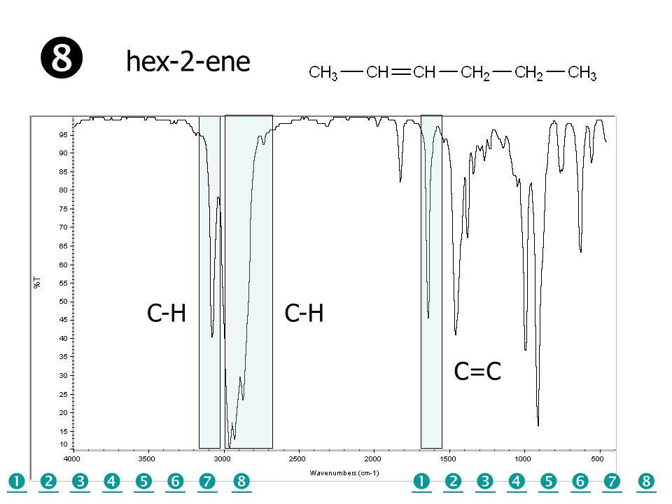  hex-2-ene C-H C-H C=C                