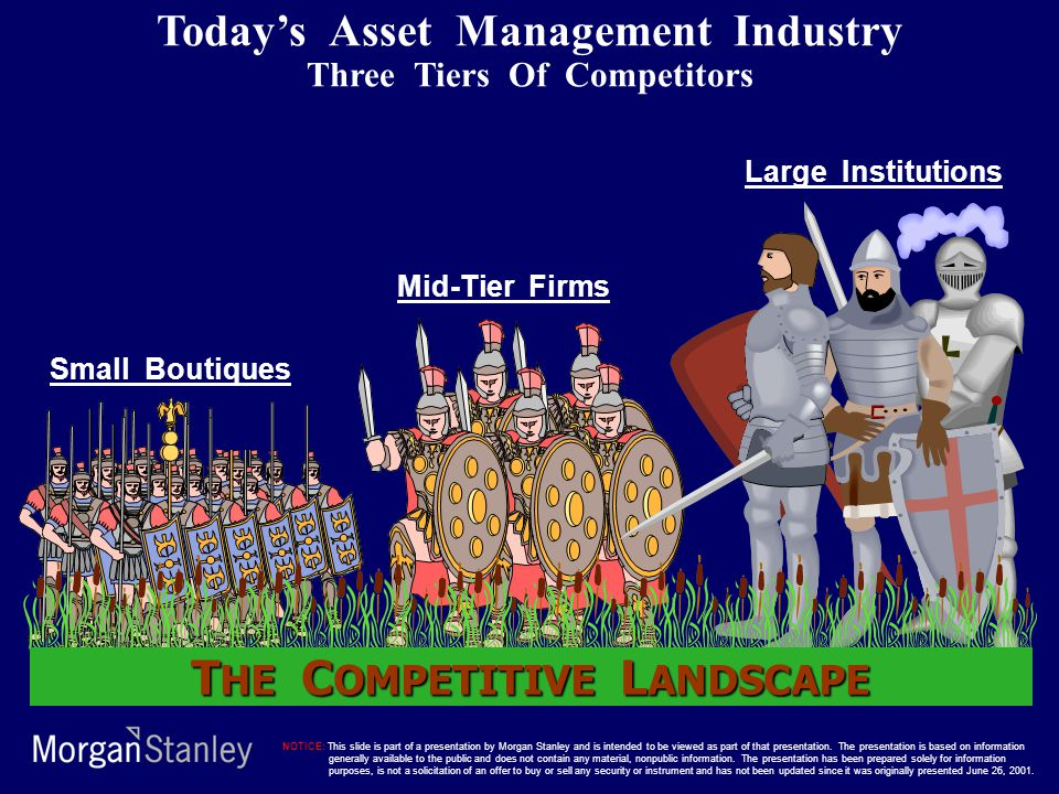 Today's Asset Management Industry Three Tiers Of Competitors